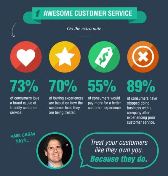 Love your customer 1