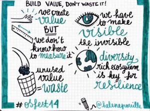 build value don't waist it