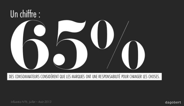 65%des conso marques responsables