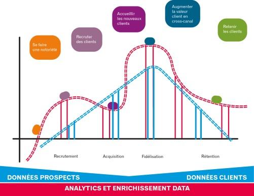 analytics-clients