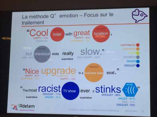 q-emotion-traitement-info