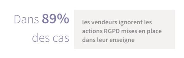 89% des vendeurs et la RGPD
